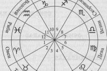 Хороскопът – вашият  космически дизайн