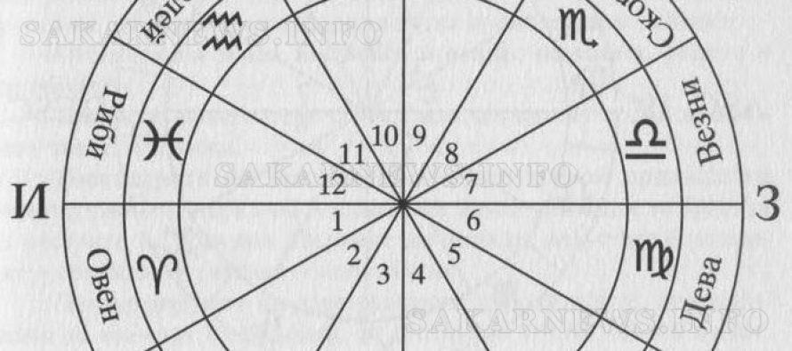 Horoskopt Vashiyat Kosmicheski Dizajn Sakarnews Novini