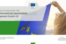 Широка подкрепа за ваксинирането срещу COVID-19 в ЕС, но колебание сред някои групи от населението