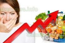 Цени и доходи се движат в различни посоки